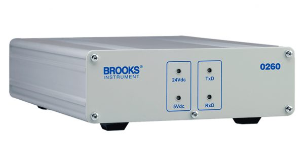 Power Supply, Smart Interface & Controller - 0260 Series
