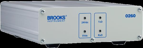 منبع تغذیه، رابط کاربری هوشمند و کنترلر بروکس سری 0260