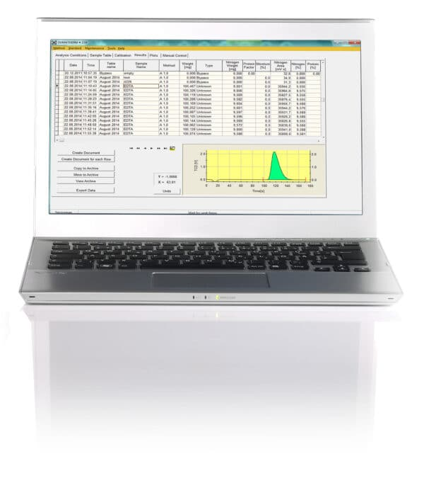 او آی آنالیتیکال - oi analytical - SOXTHERM Soxhlet Extraction System